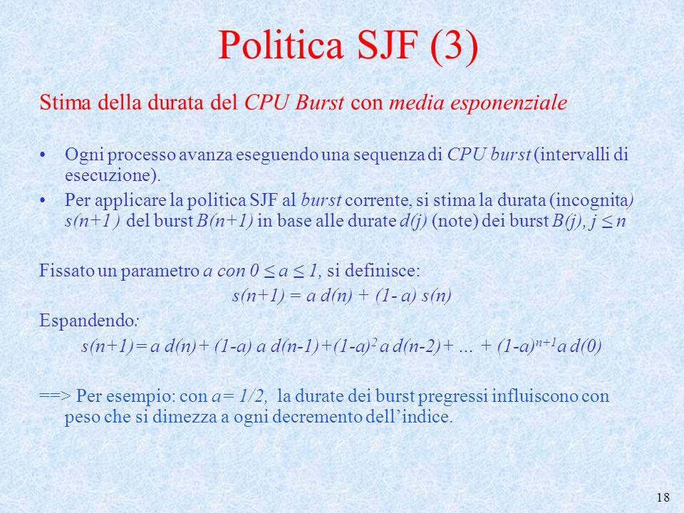 Politica SJF (3) Stima della durata del CPU Burst con media esponenziale.