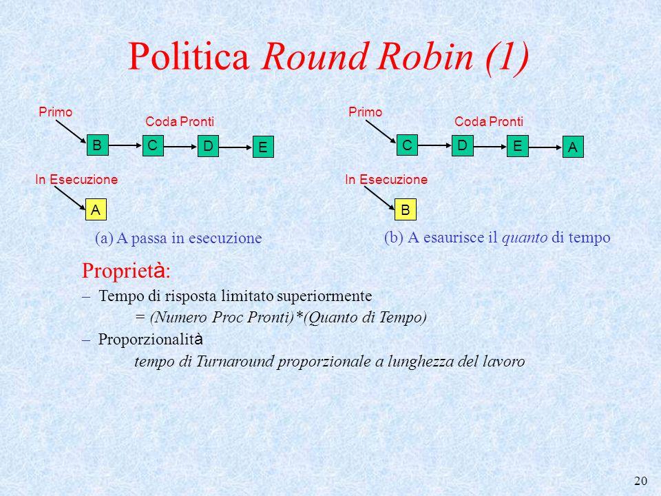 Politica Round Robin (1)