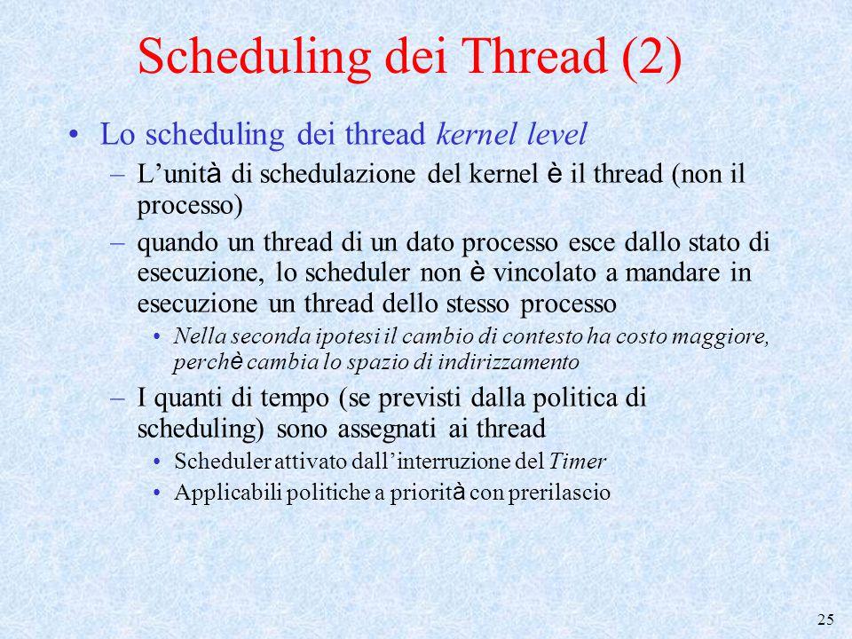 Scheduling dei Thread (2)