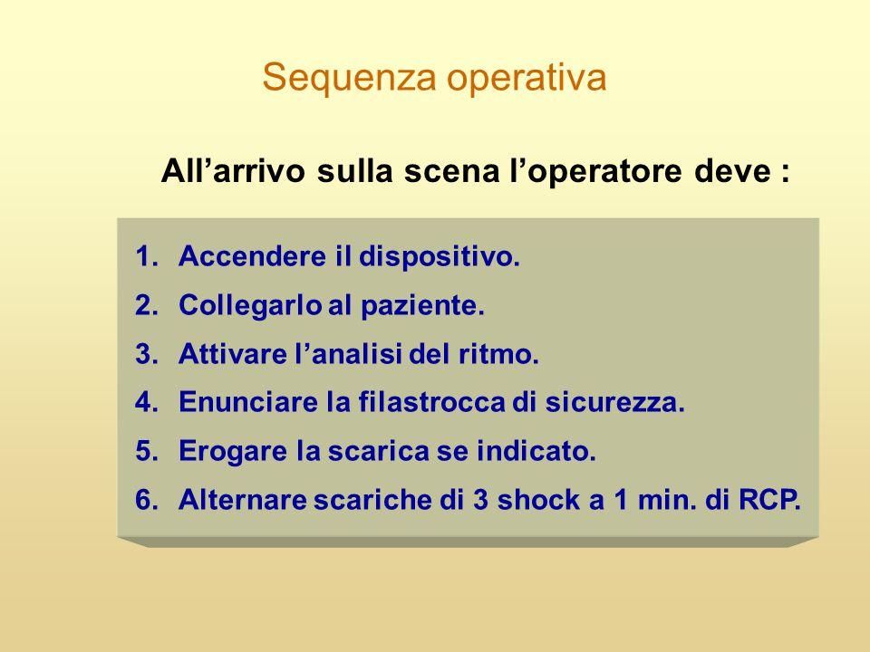 Sequenza operativa All'arrivo sulla scena l'operatore deve :