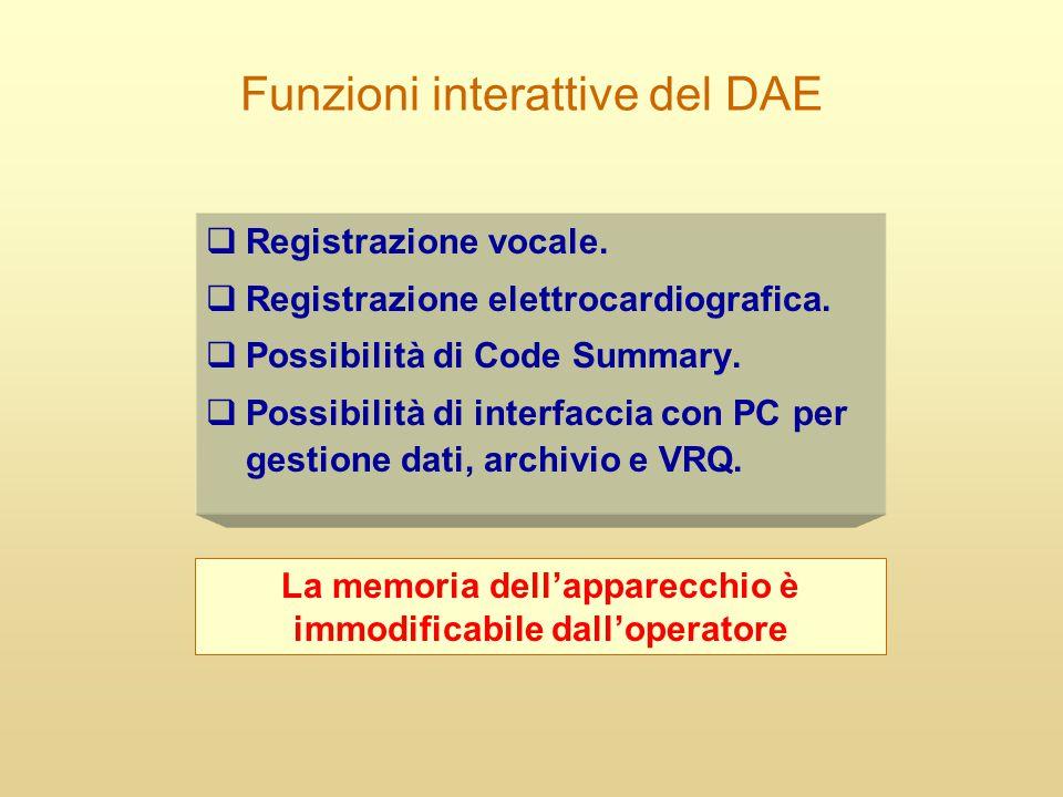 Funzioni interattive del DAE