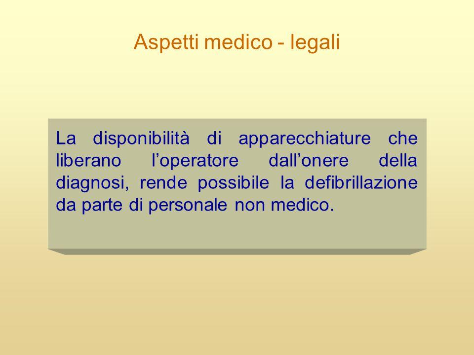 Aspetti medico - legali