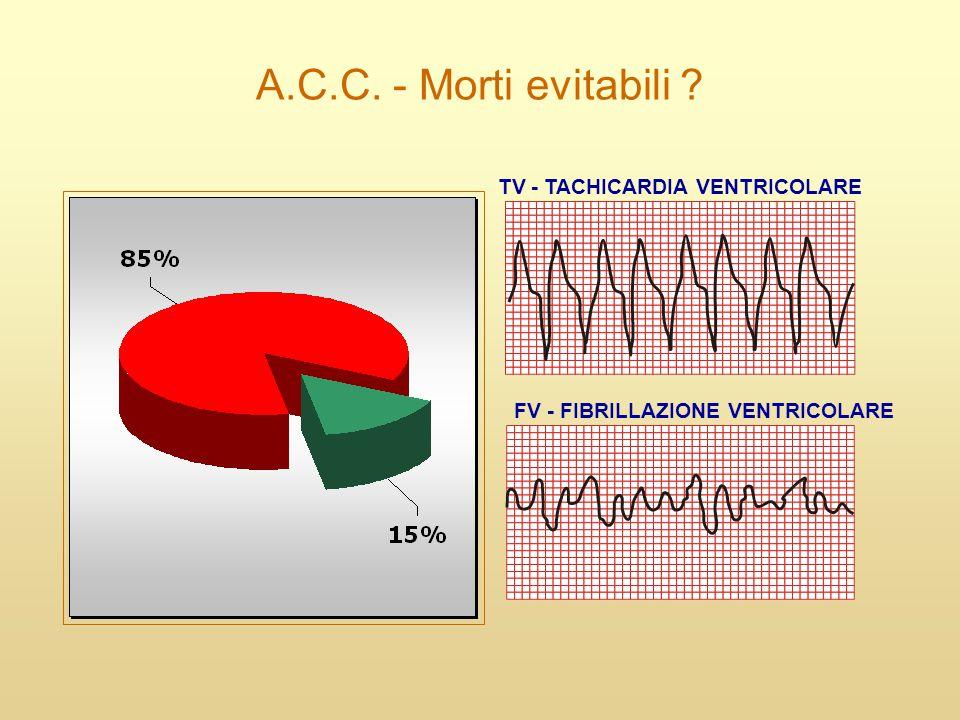 A.C.C. - Morti evitabili TV - TACHICARDIA VENTRICOLARE