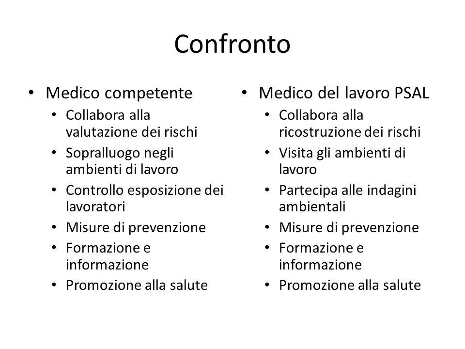 Confronto Medico competente Medico del lavoro PSAL