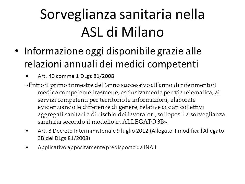 Sorveglianza sanitaria nella ASL di Milano