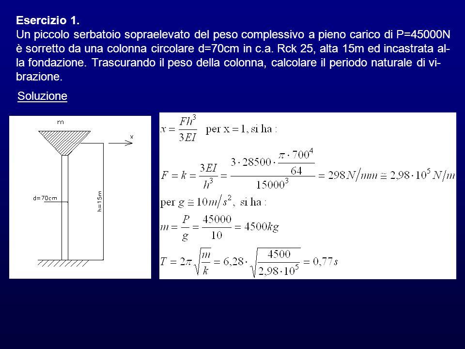 Esercizio 1.Un piccolo serbatoio sopraelevato del peso complessivo a pieno carico di P=45000N.