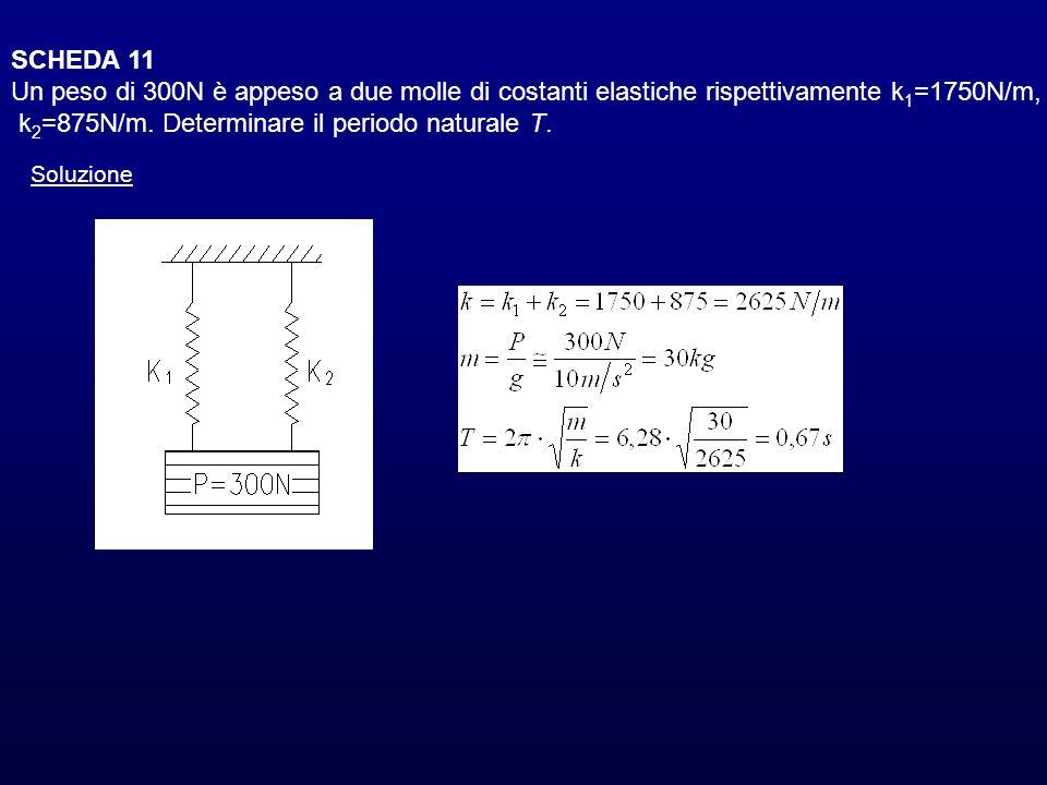 k2=875N/m. Determinare il periodo naturale T.