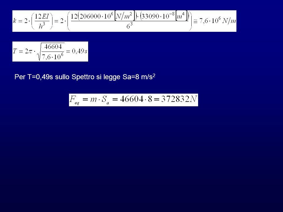 Per T=0,49s sullo Spettro si legge Sa=8 m/s2