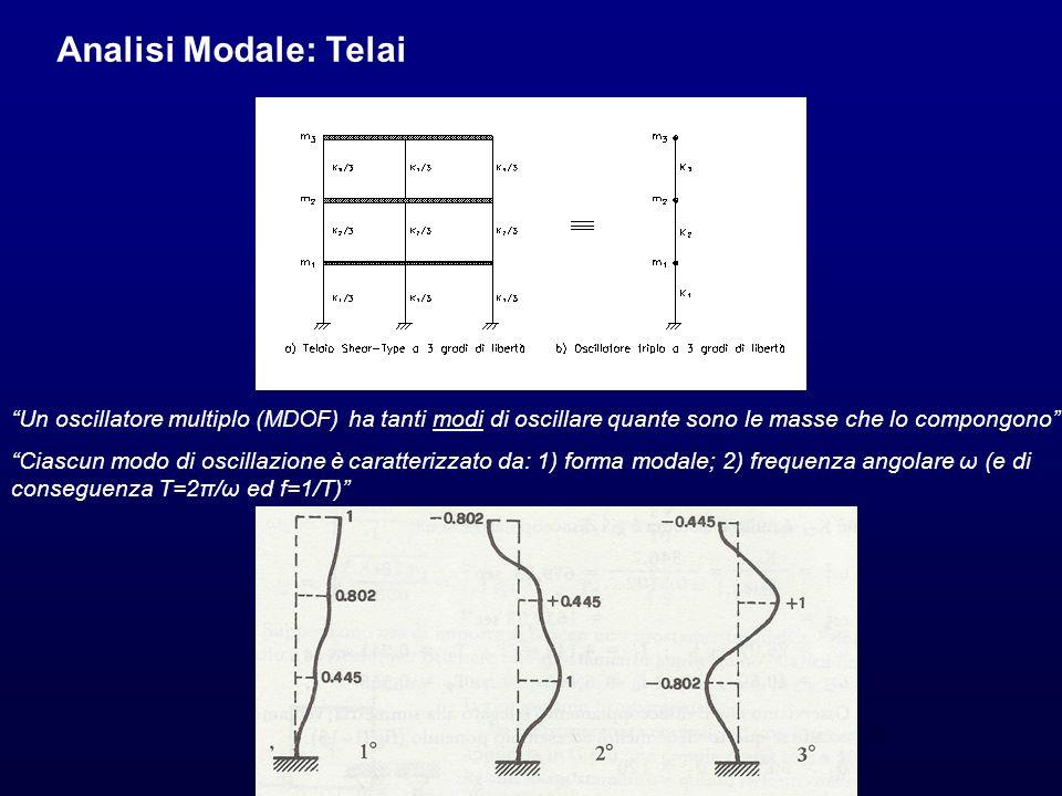 Analisi Modale: Telai Un oscillatore multiplo (MDOF) ha tanti modi di oscillare quante sono le masse che lo compongono