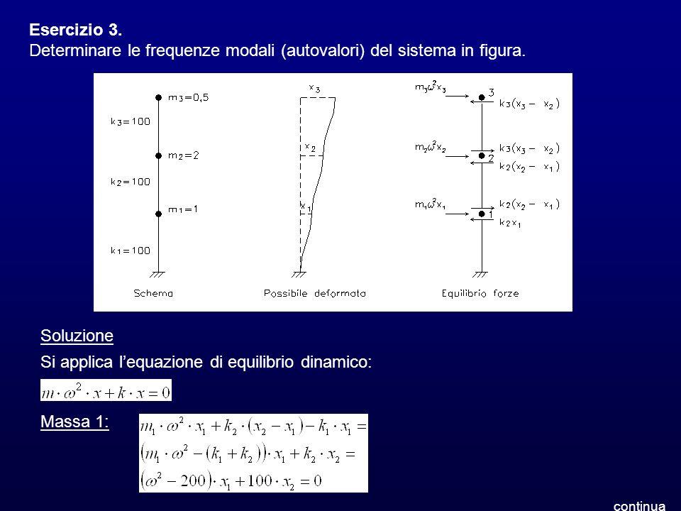 Determinare le frequenze modali (autovalori) del sistema in figura.