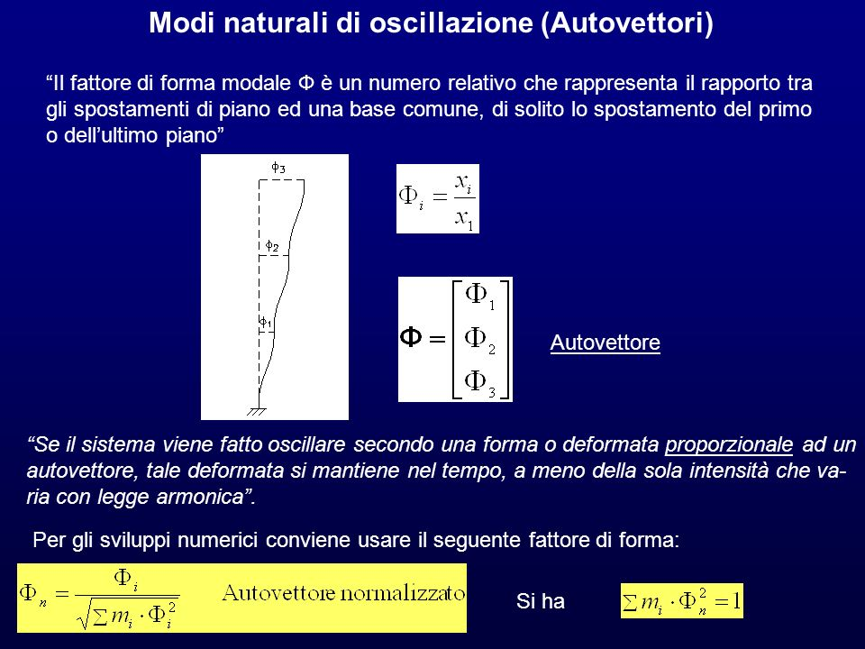 Modi naturali di oscillazione (Autovettori)