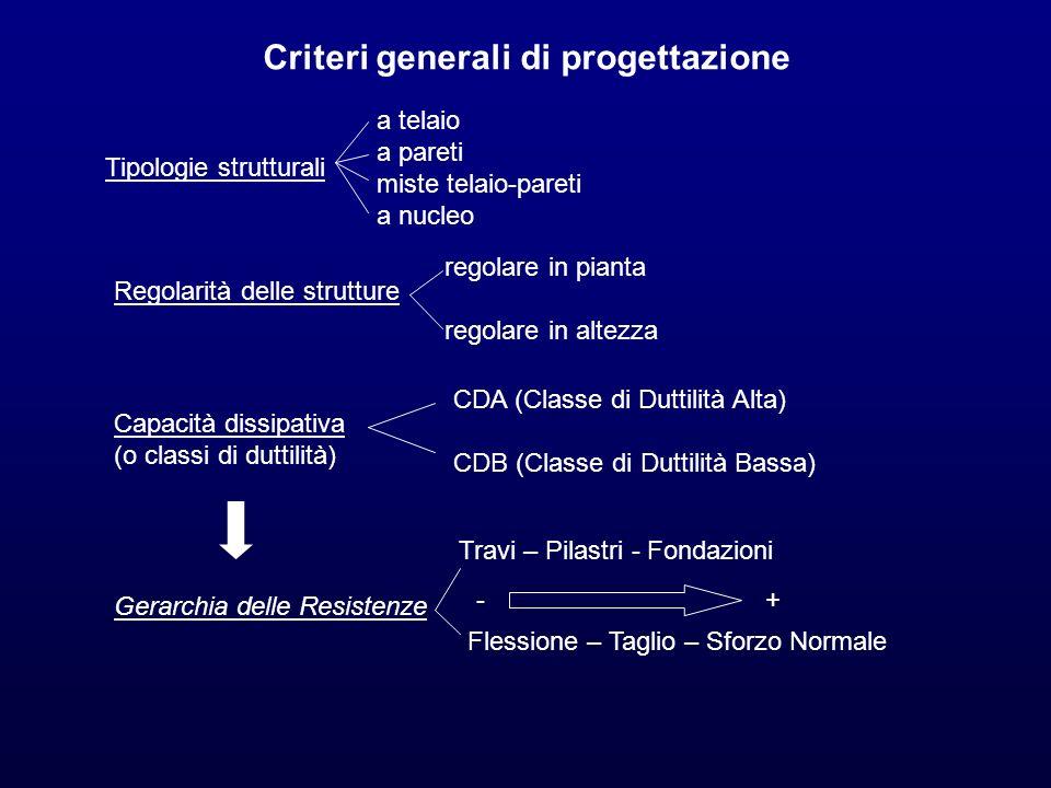Criteri generali di progettazione