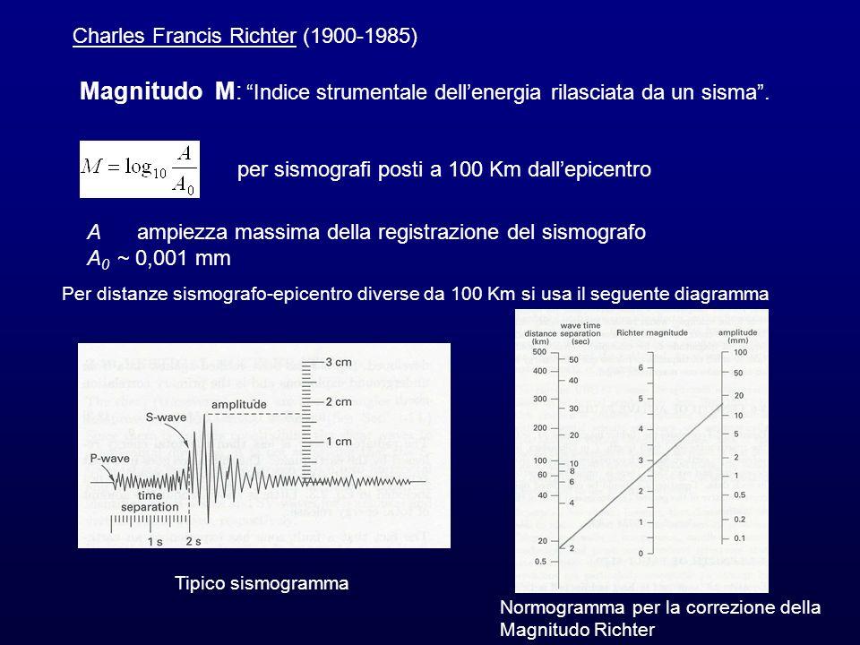 Magnitudo M: Indice strumentale dell'energia rilasciata da un sisma .