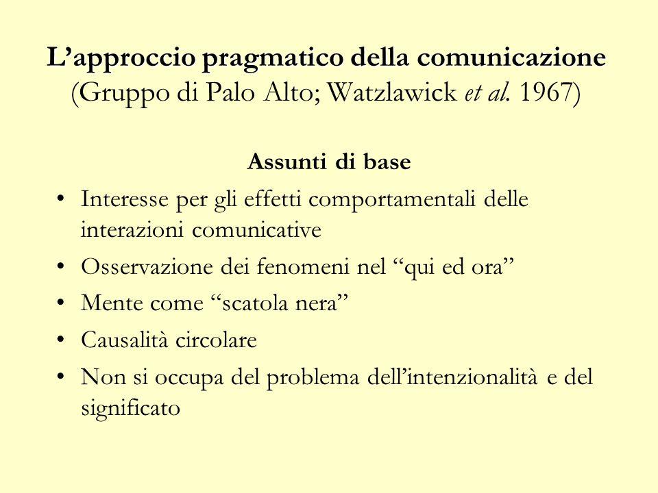 L'approccio pragmatico della comunicazione (Gruppo di Palo Alto; Watzlawick et al. 1967)