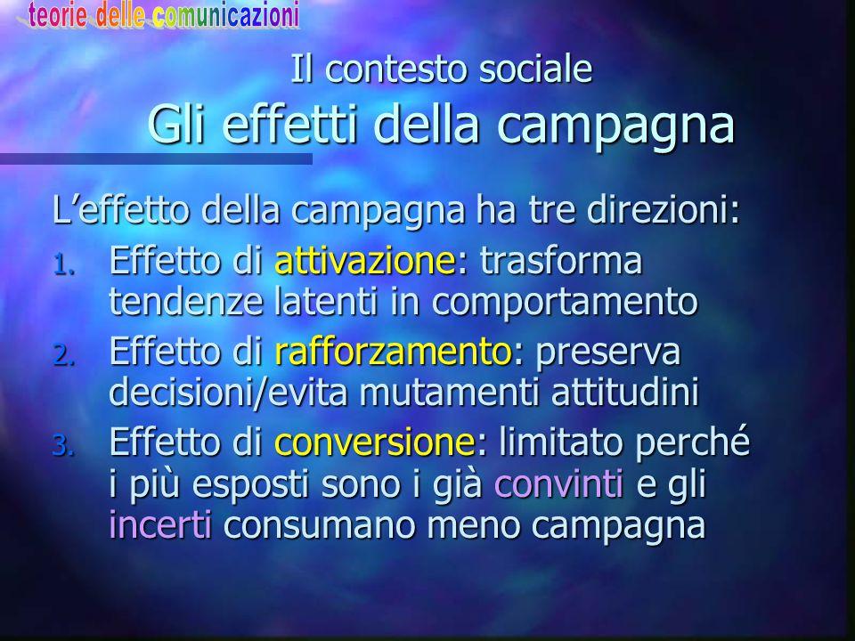 Il contesto sociale Gli effetti della campagna