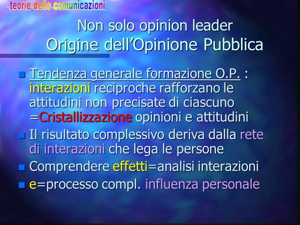 Non solo opinion leader Origine dell'Opinione Pubblica