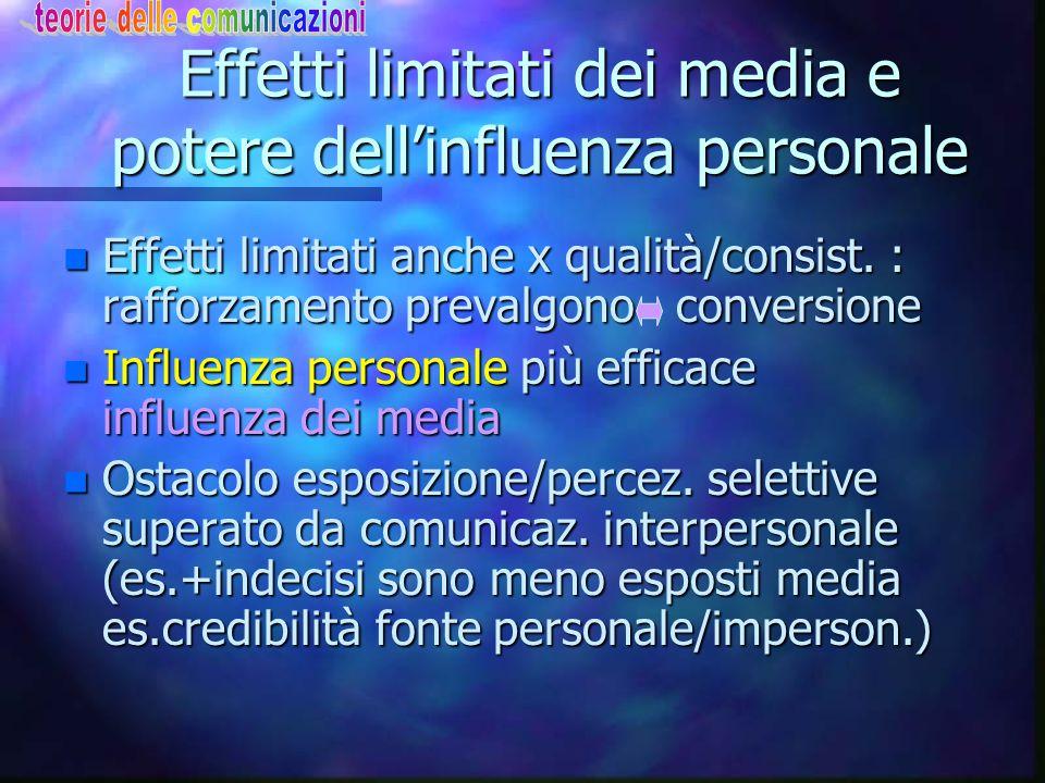 Effetti limitati dei media e potere dell'influenza personale