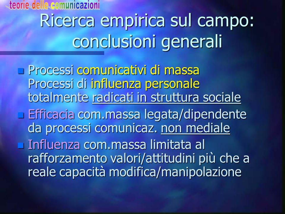 Ricerca empirica sul campo: conclusioni generali