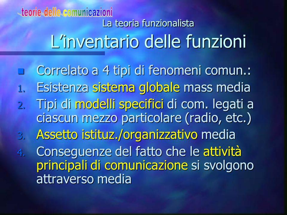 La teoria funzionalista L'inventario delle funzioni