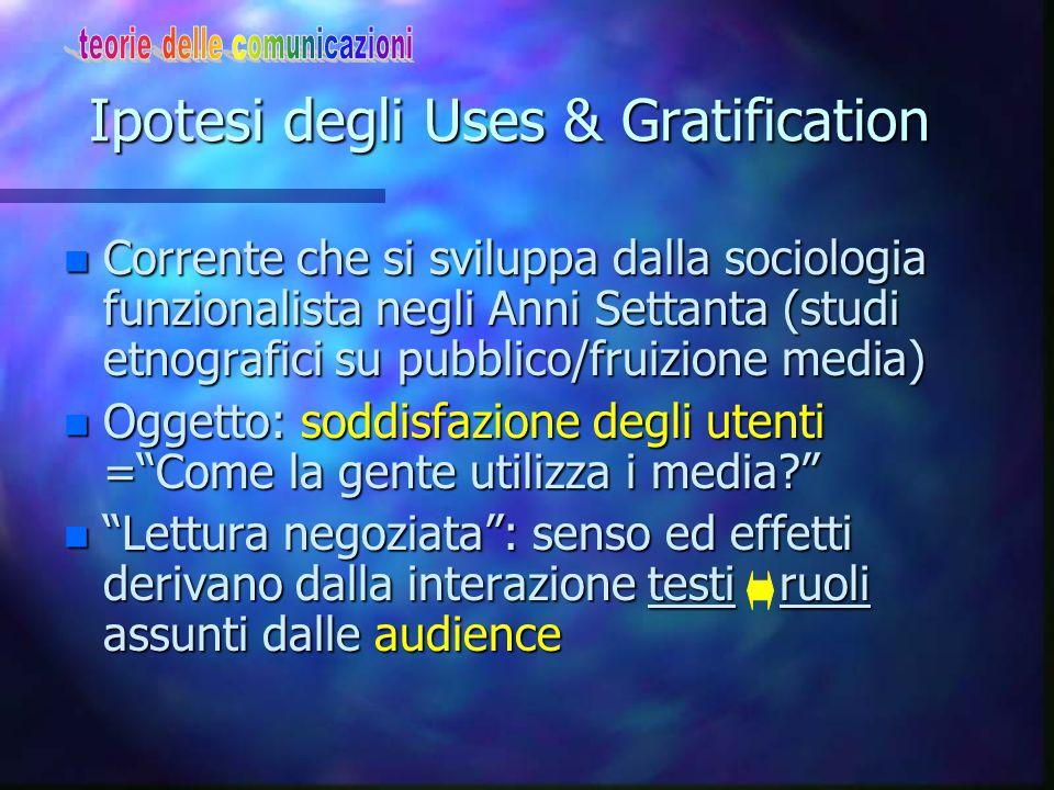 Ipotesi degli Uses & Gratification