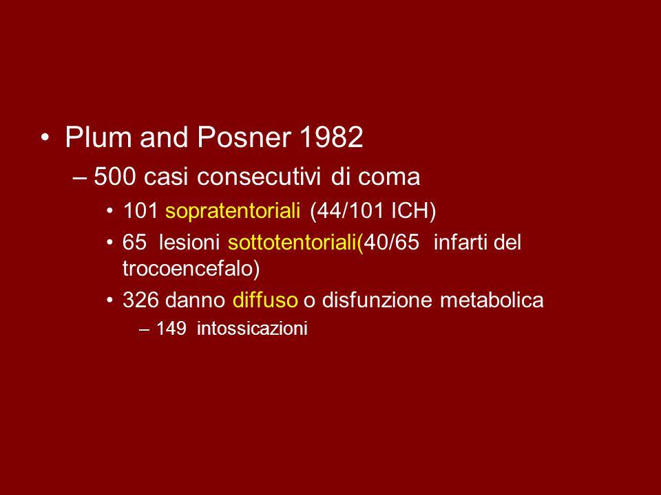 Plum and Posner 1982 500 casi consecutivi di coma