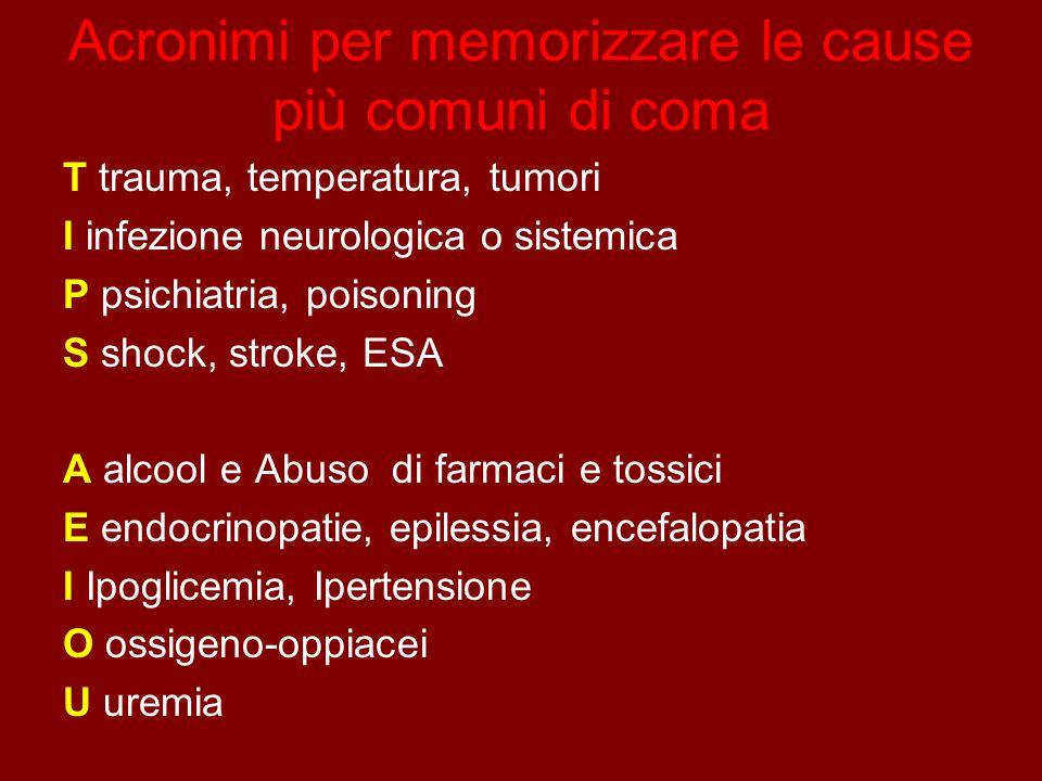 Acronimi per memorizzare le cause più comuni di coma