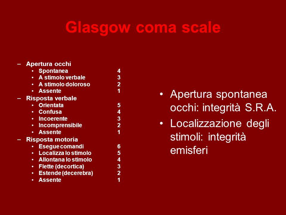 Glasgow coma scale Apertura spontanea occhi: integrità S.R.A.