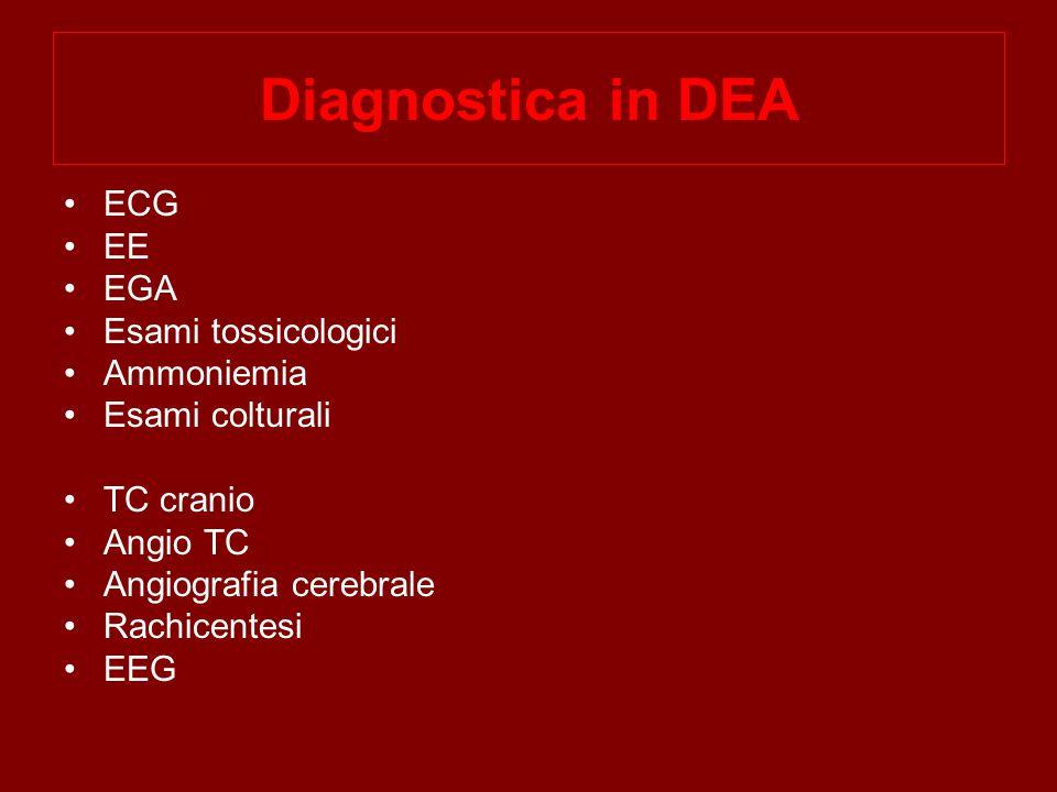 Diagnostica in DEA ECG EE EGA Esami tossicologici Ammoniemia