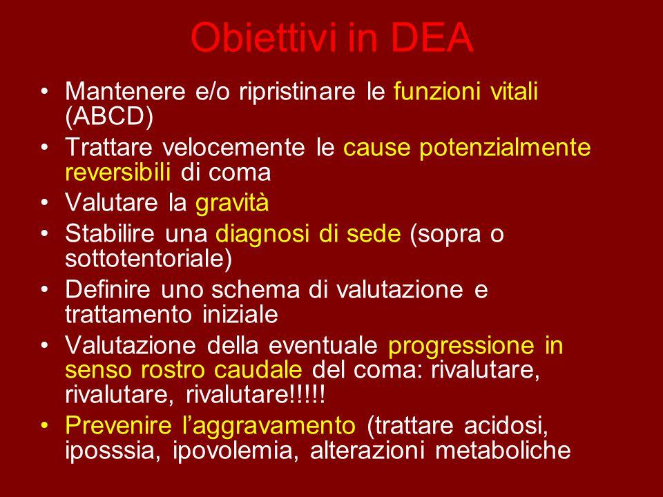 Obiettivi in DEA Mantenere e/o ripristinare le funzioni vitali (ABCD)