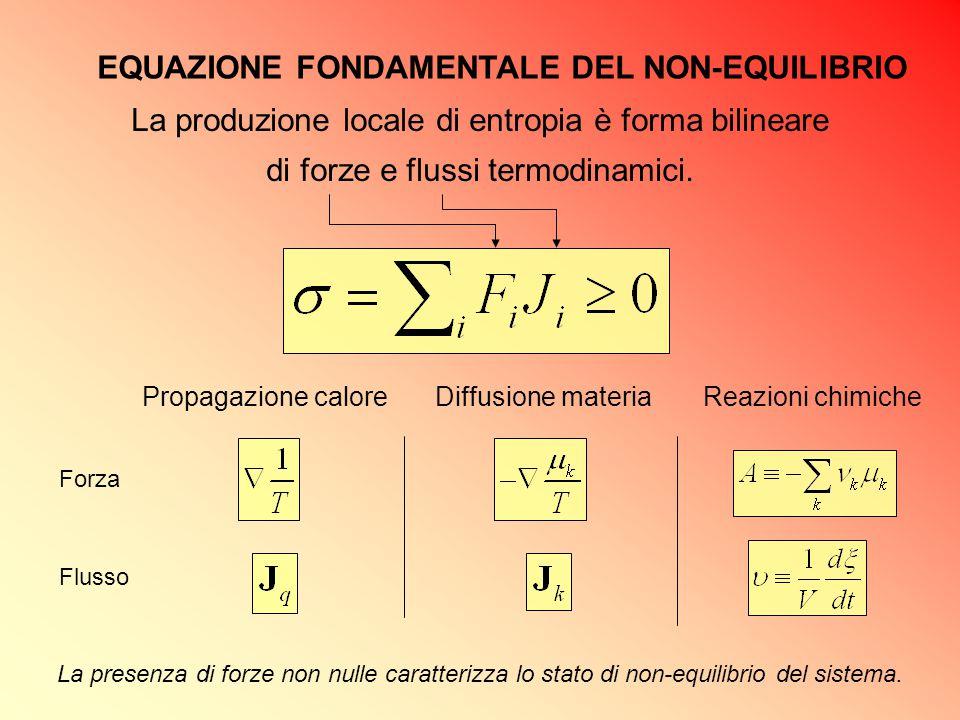 EQUAZIONE FONDAMENTALE DEL NON-EQUILIBRIO
