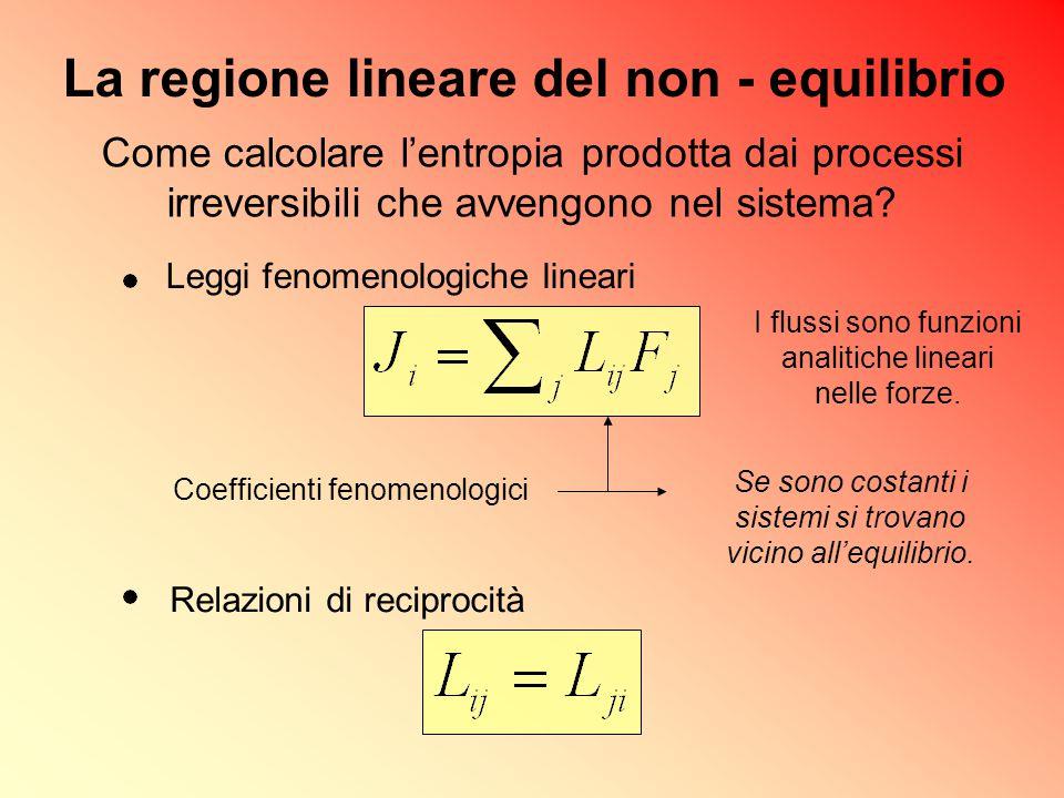 La regione lineare del non - equilibrio