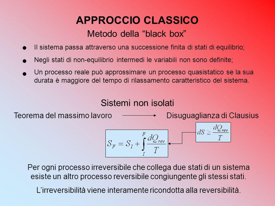 APPROCCIO CLASSICO Metodo della black box Sistemi non isolati