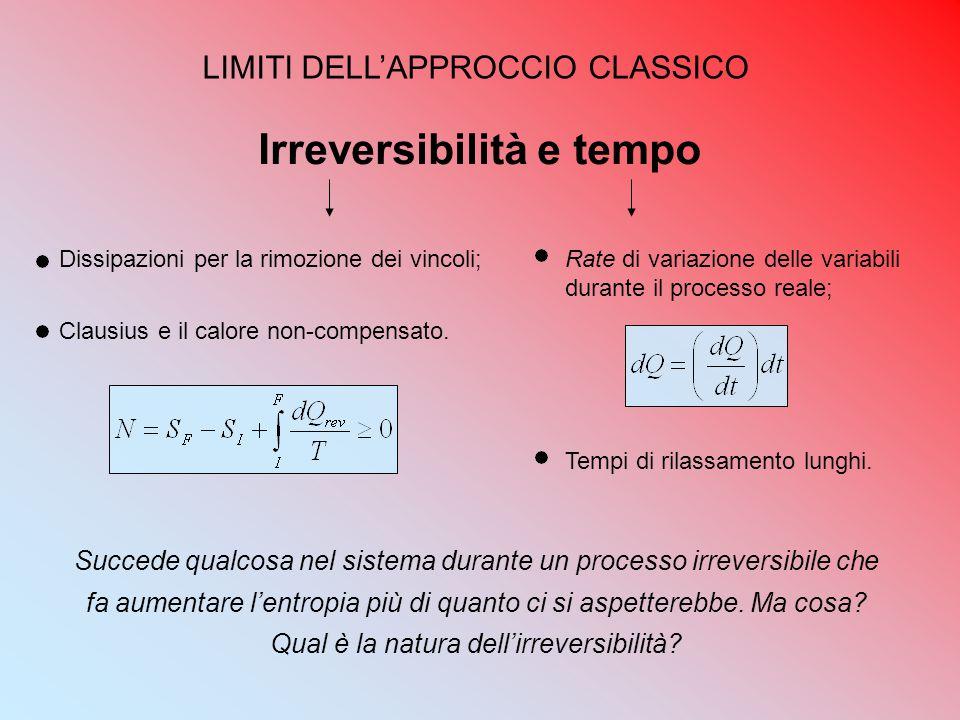 Irreversibilità e tempo