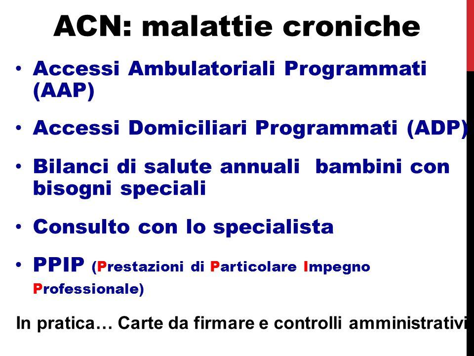 ACN: malattie croniche