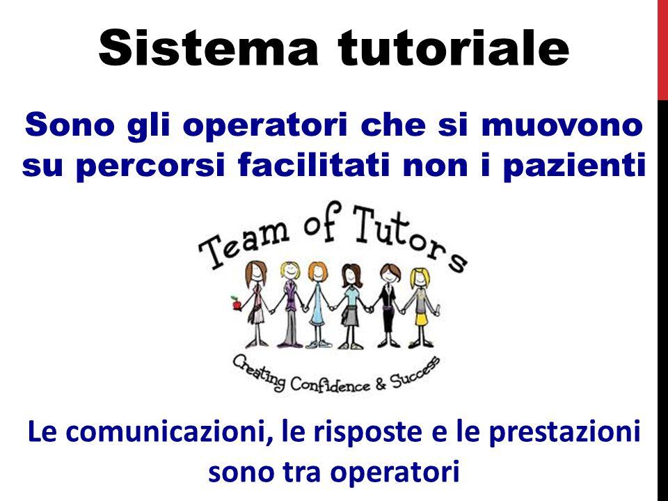 Le comunicazioni, le risposte e le prestazioni sono tra operatori