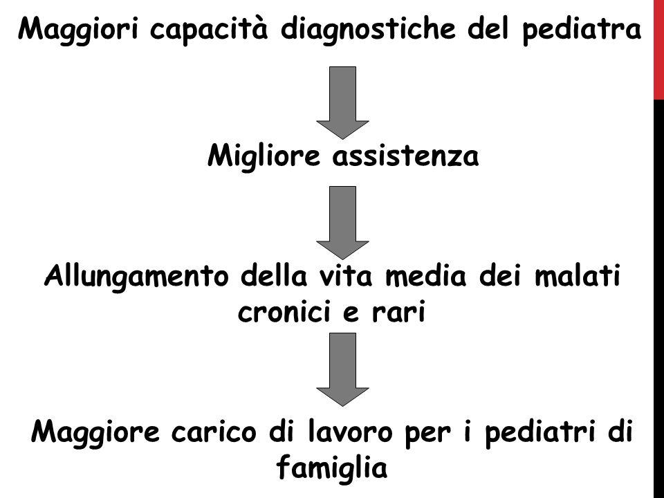 Maggiori capacità diagnostiche del pediatra