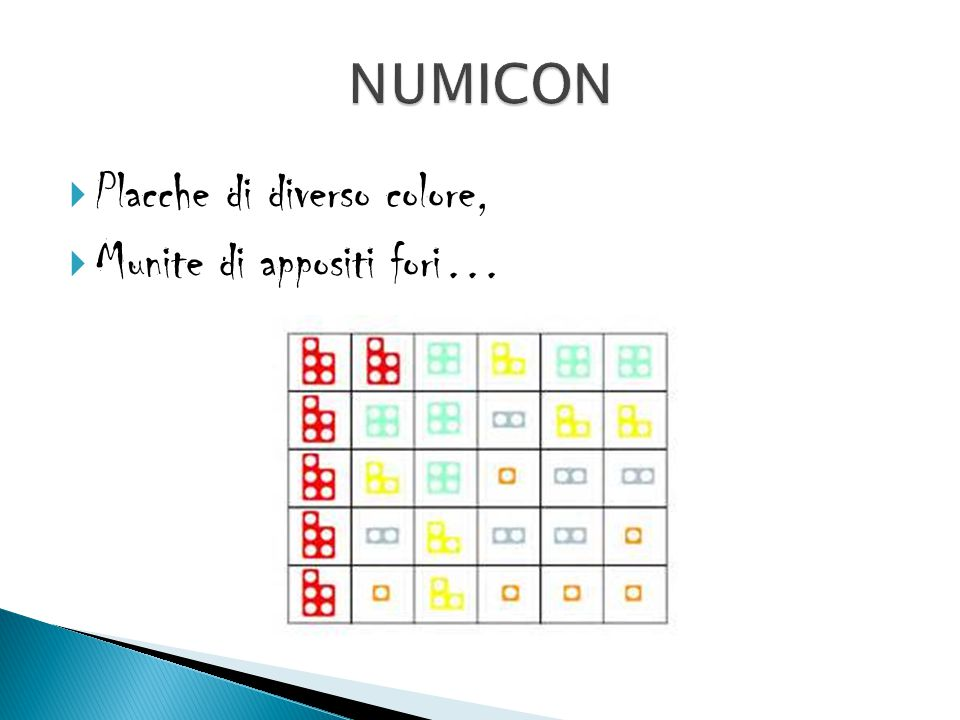 NUMICON Placche di diverso colore, Munite di appositi fori…