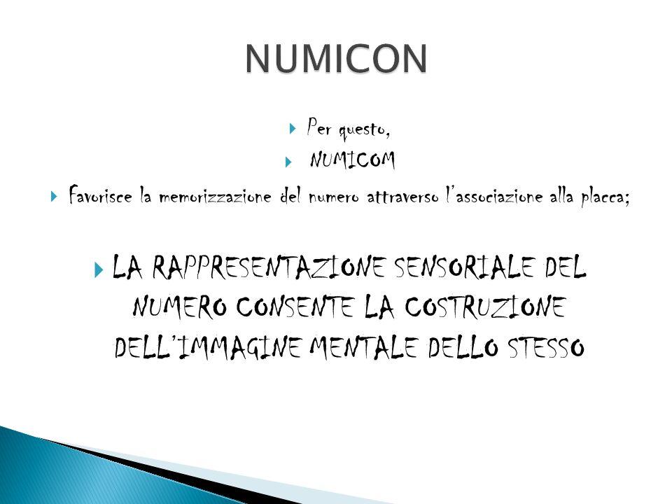 NUMICON Per questo, NUMICOM. Favorisce la memorizzazione del numero attraverso l'associazione alla placca;