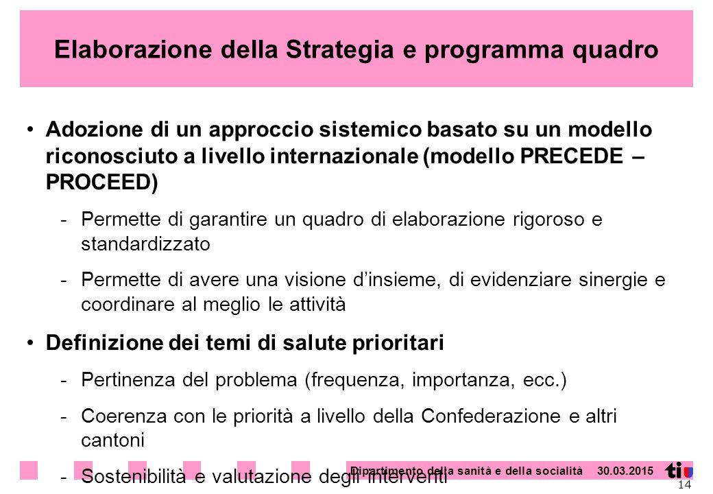 Elaborazione della Strategia e programma quadro