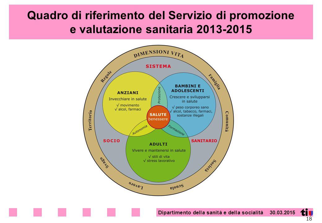 Quadro di riferimento del Servizio di promozione e valutazione sanitaria 2013-2015