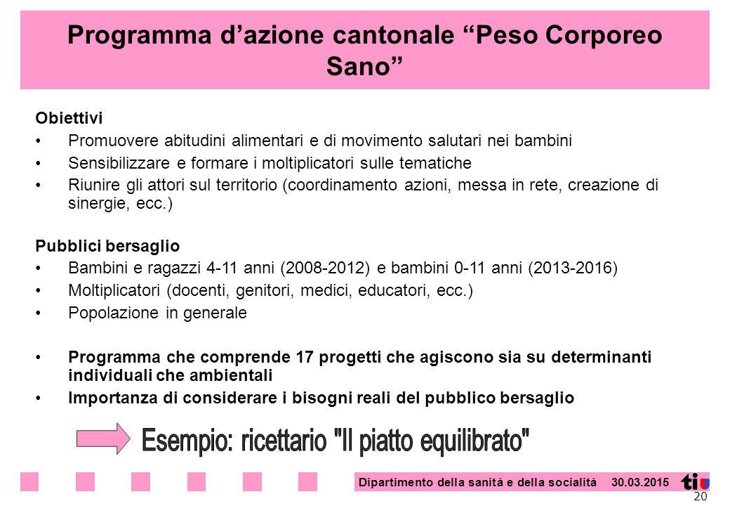 Programma d'azione cantonale Peso Corporeo Sano