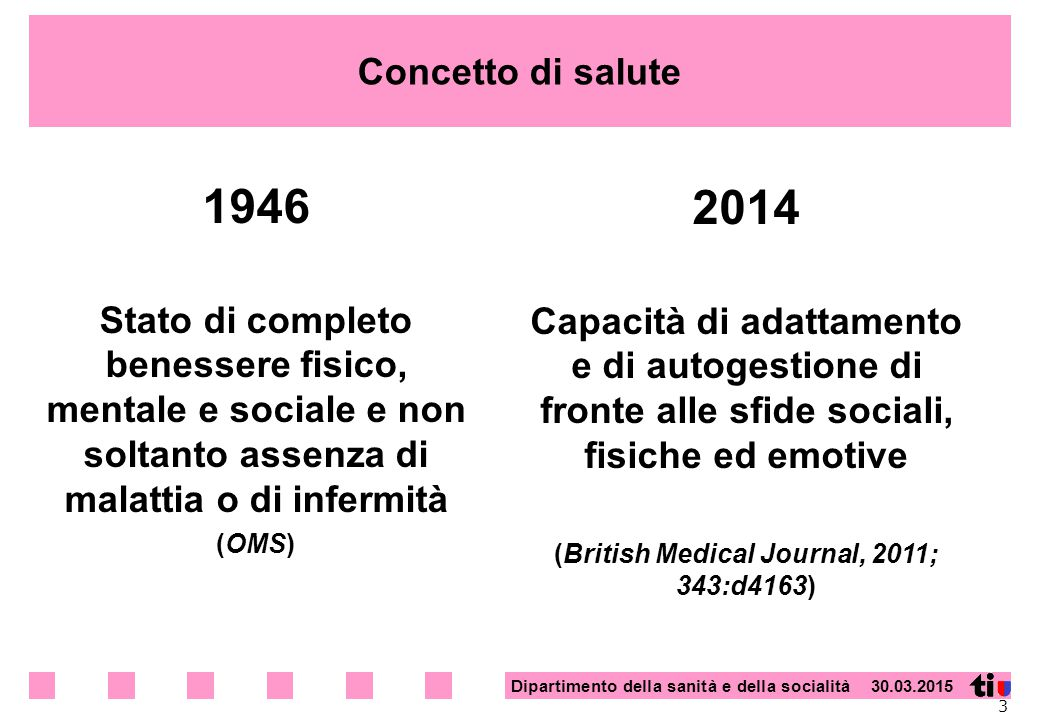 (British Medical Journal, 2011; 343:d4163)