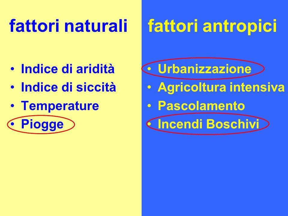 fattori naturali fattori antropici
