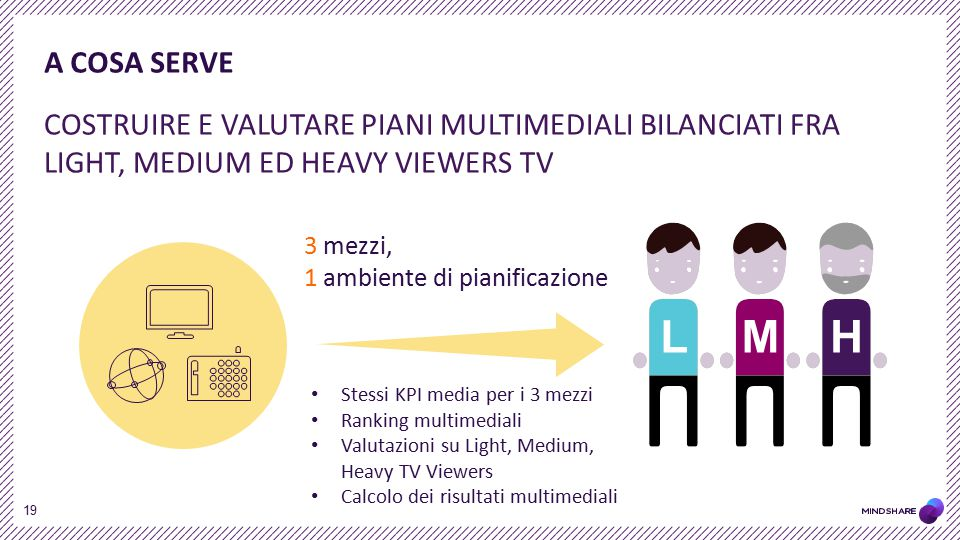 A COSA SERVE COSTRUIRE E VALUTARE PIANI MULTIMEDIALI BILANCIATI FRA LIGHT, MEDIUM ED HEAVY VIEWERS TV.