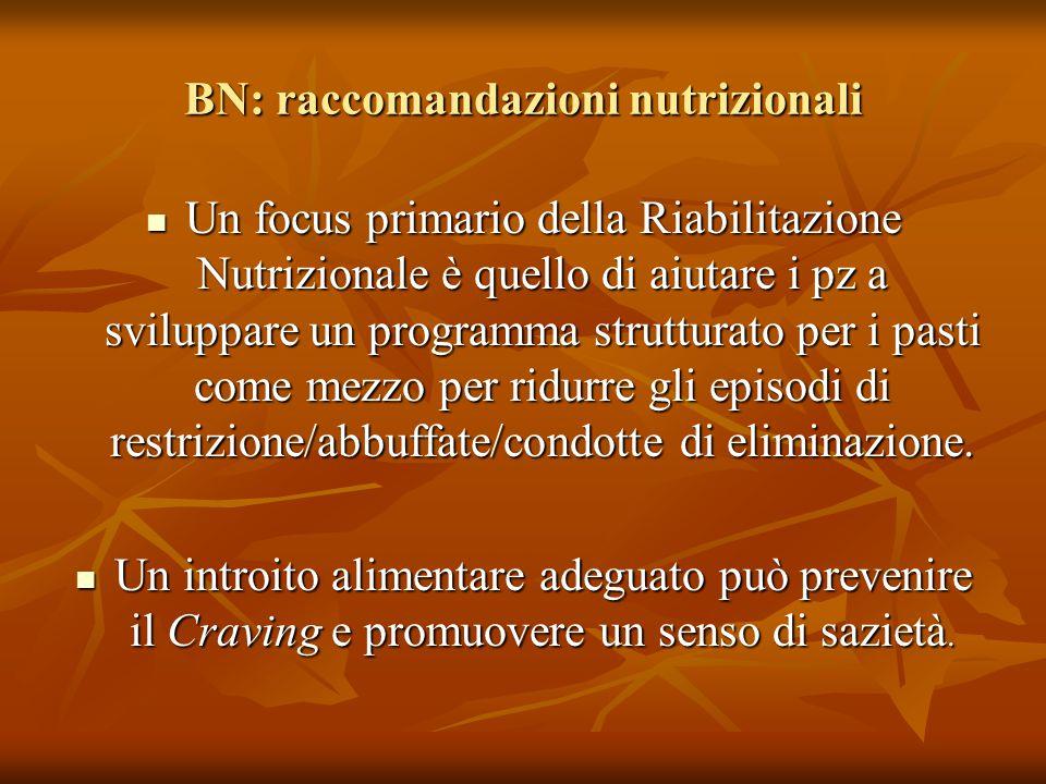 BN: raccomandazioni nutrizionali