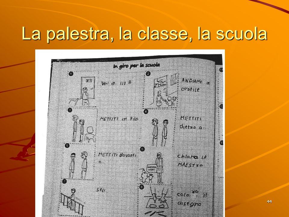 La palestra, la classe, la scuola