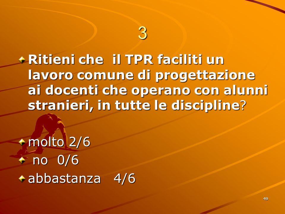 3 Ritieni che il TPR faciliti un lavoro comune di progettazione ai docenti che operano con alunni stranieri, in tutte le discipline
