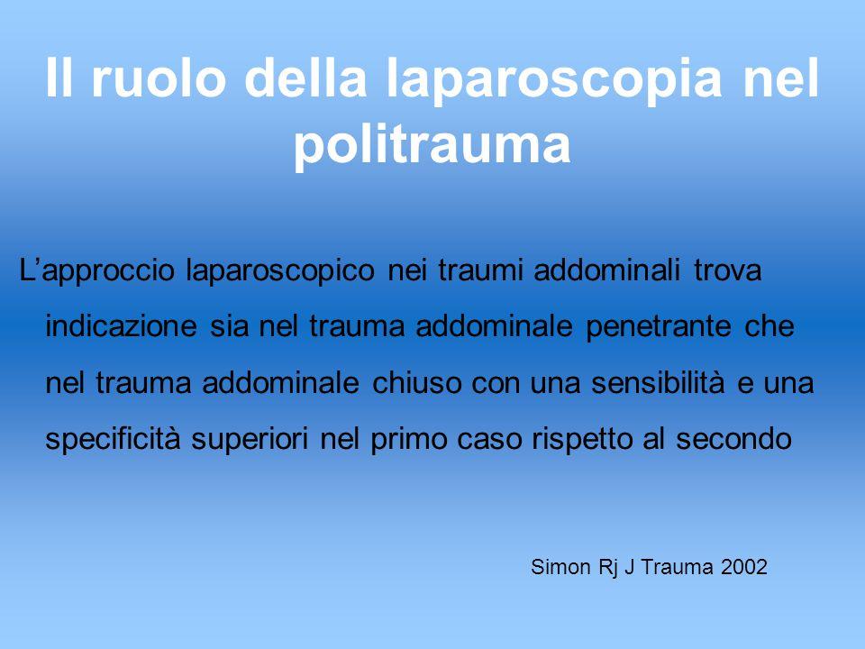 Il ruolo della laparoscopia nel politrauma