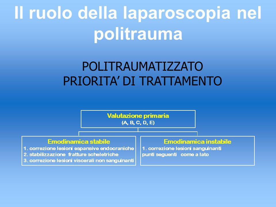 POLITRAUMATIZZATO PRIORITA' DI TRATTAMENTO
