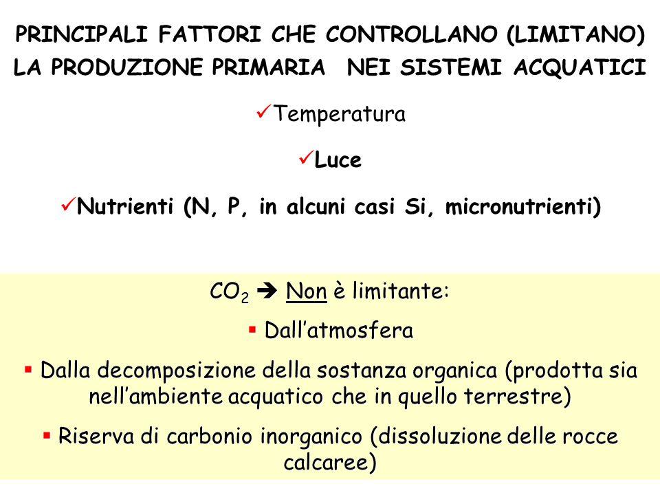 Nutrienti (N, P, in alcuni casi Si, micronutrienti)